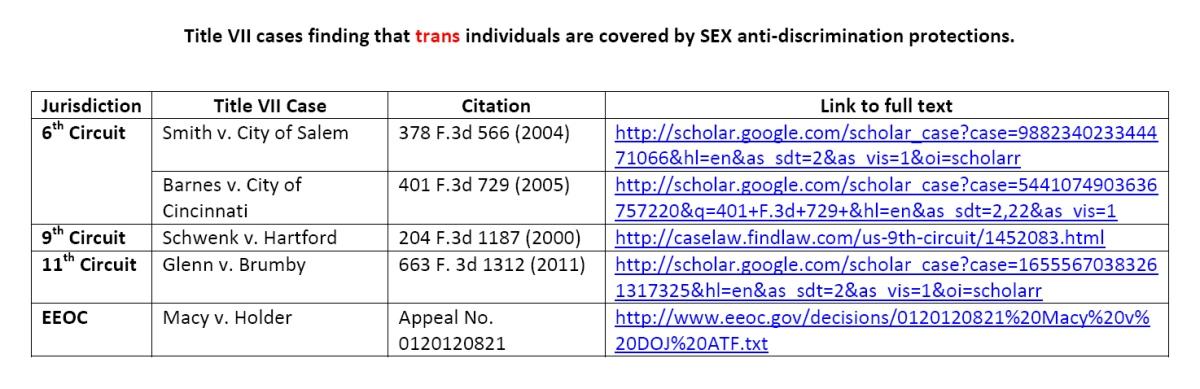 Sex discrimination as legal strategy sex matters publicscrutiny Choice Image