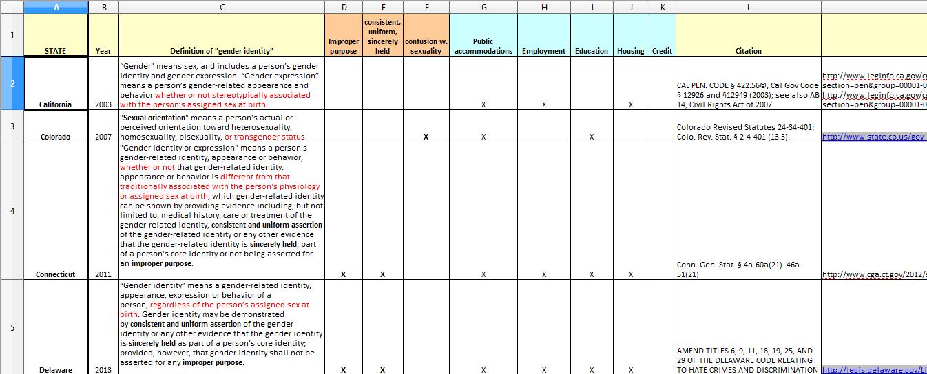 GI laws chart 6-25-2013